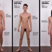 "The Evolution of the White ""Male"""